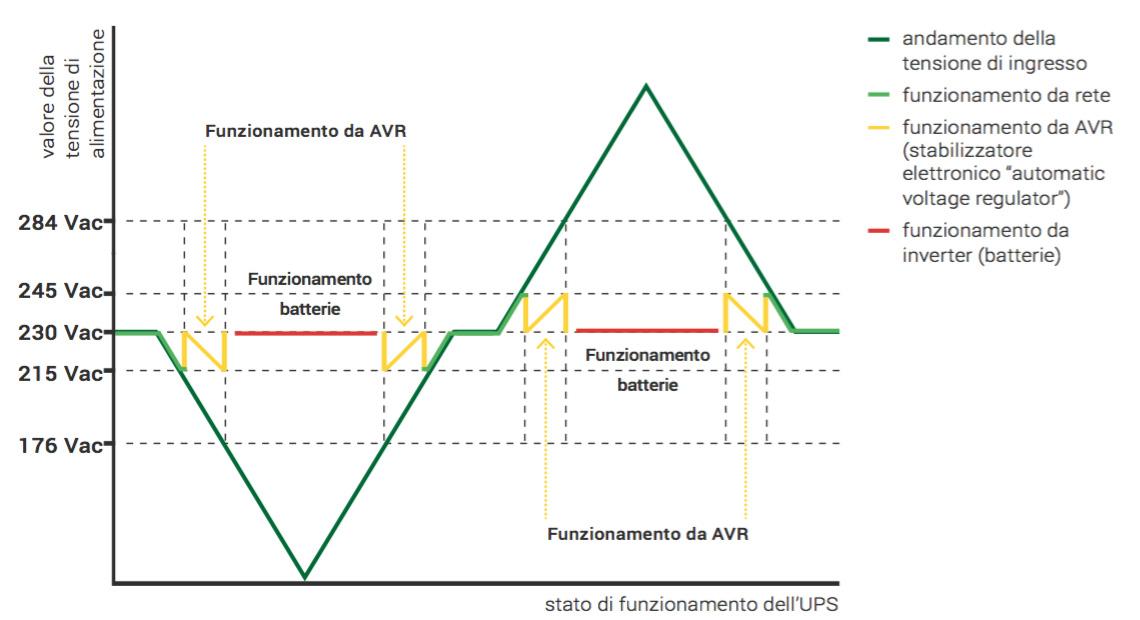 step-wave-2