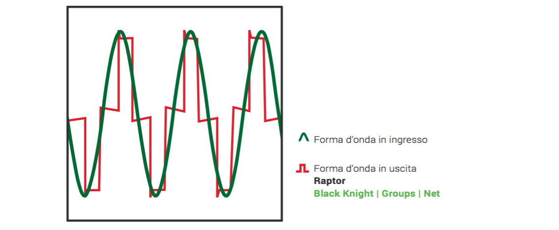step-wave-3